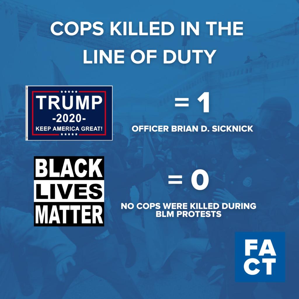 Бунт Трампа вбив більше поліцейських, ніж масові протести