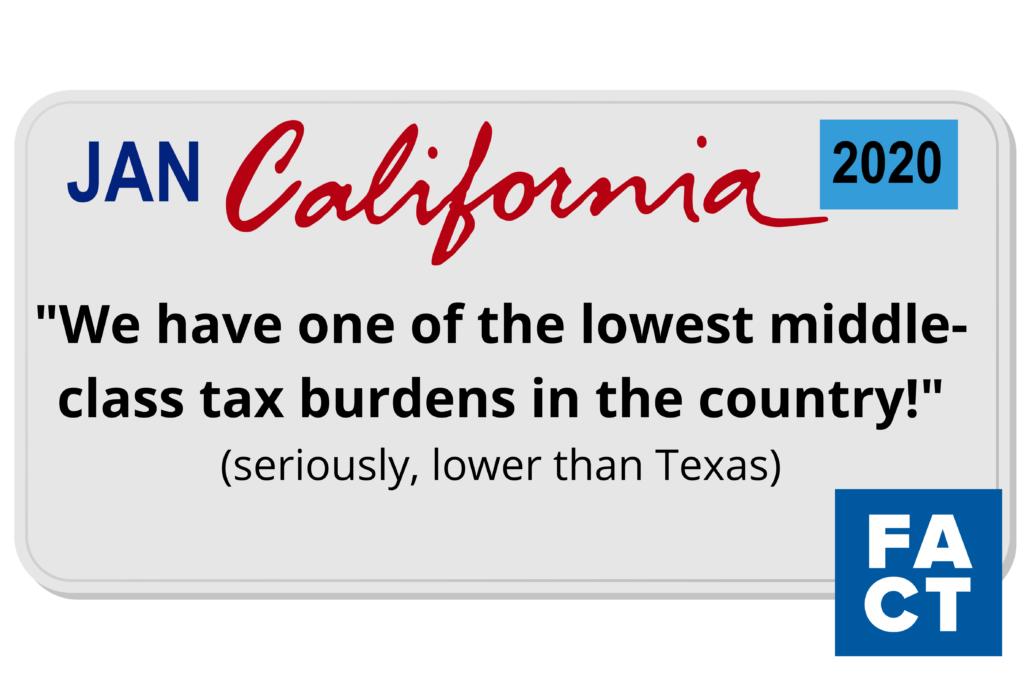 Податки середнього класу CA